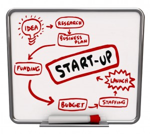 whiteboard grpahic that illustrates conceptual steps to startup a business