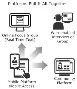 Platforms pull it all together graphic